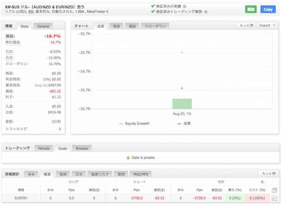 XeMarkets (XM) ドル建て (EUR:TRY 売)2015-08